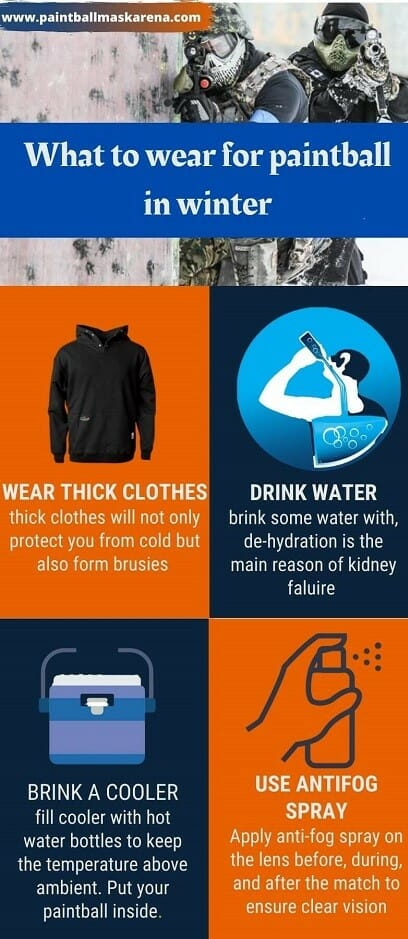 What to wear for paintball in winter infograph