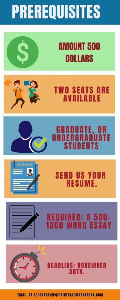 Prerequisites for paintball mask arena student scholarship program