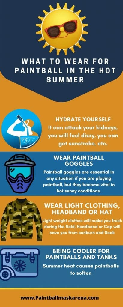 What to wear for paintball in the hot summer infograph