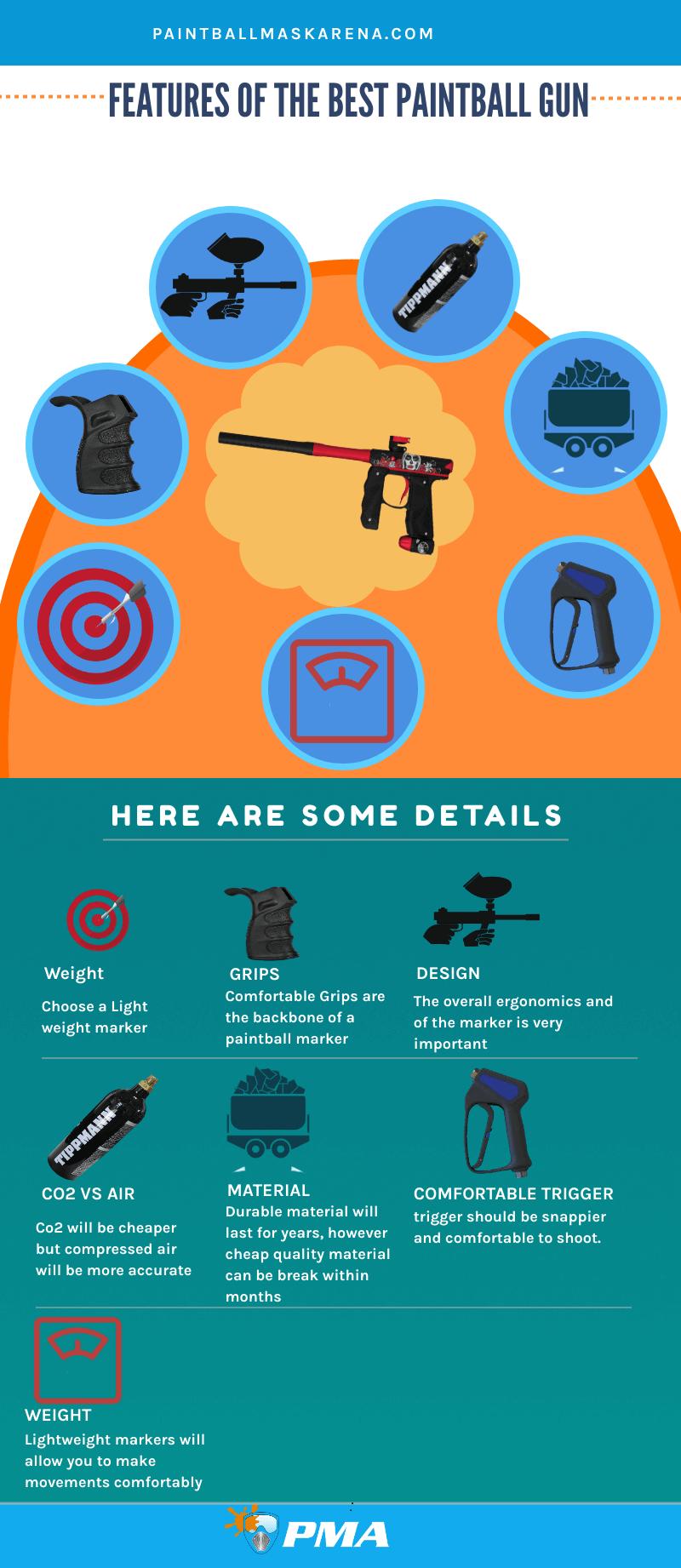 Best paintball gun